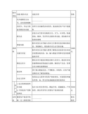 微信公众平台建设报价表.doc