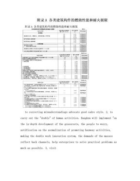 附录A 各类建筑构件的燃烧性能和耐火极限.doc