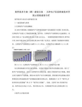 软件技术专业(群)建设方案 - 天津电子信息职业技术学院示范校建设专栏.doc