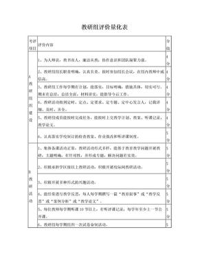教研组评价量化表.doc