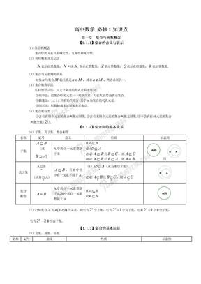 高中文科数学知识点总结.doc