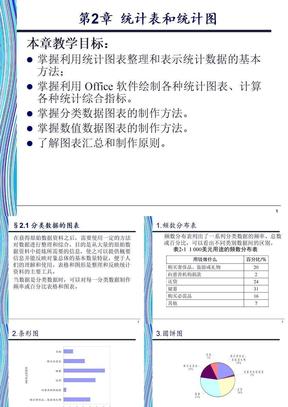 统计表和统计图.ppt