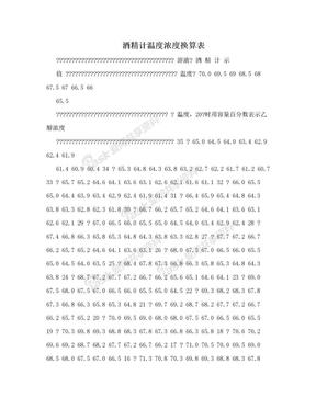 酒精计温度浓度换算表.doc