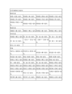 小学关联词大全造句.doc