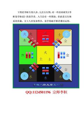 李桓易学体系:八卦、九宫五行图.doc