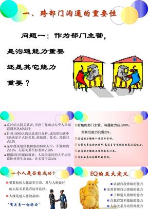 人际沟通(详细).ppt