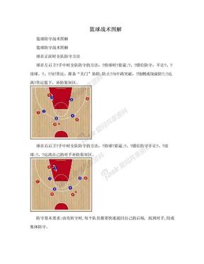 篮球战术图解.doc