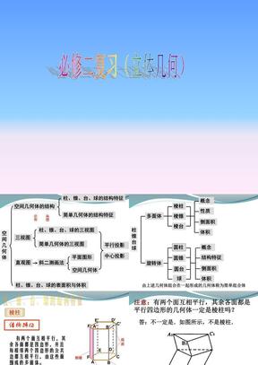 2013届高考第一轮复习必修2全册复习.ppt