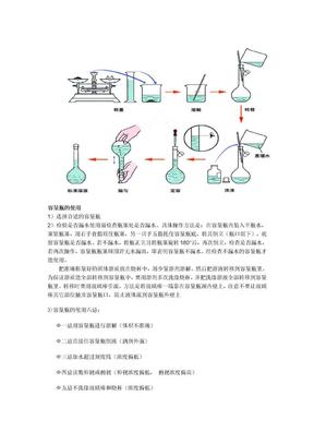 高中化学课本实验小结(含图片).doc