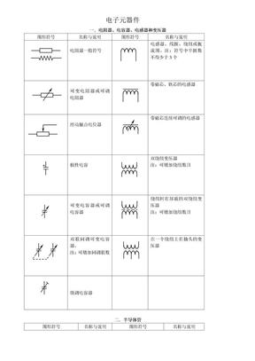 电子元器件的种类与介绍.doc