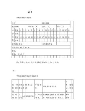 学校健康教育评价表.doc