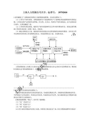 00051管理系统中计算机的应用复习资料.doc