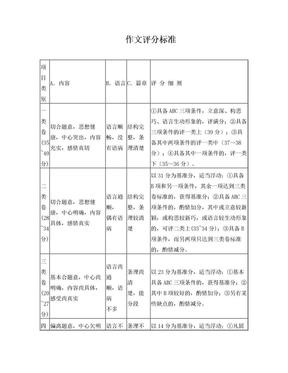 作文评分标准(40分).doc