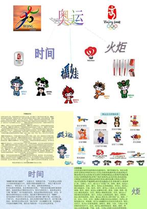 中国奥运历史.ppt