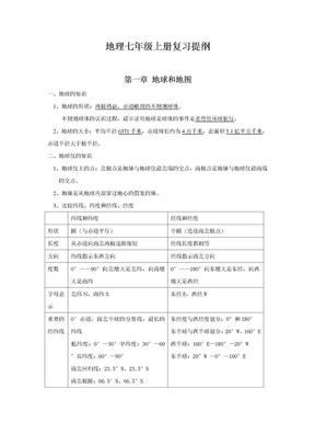 地理七年级上册复习提纲.doc