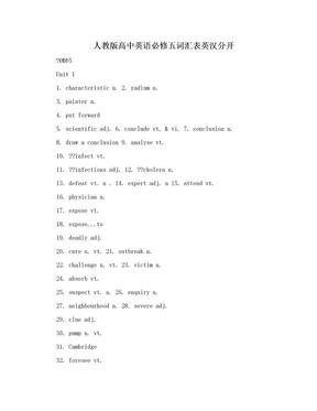 人教版高中英语必修五词汇表英汉分开.doc