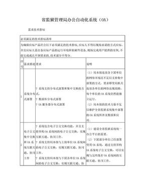 省监狱管理局办公自动化系统(OA).doc
