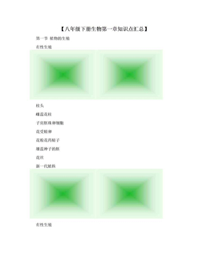 【八年级下册生物第一章知识点汇总】.doc