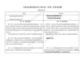 2013.11.12《药品注册管理办法》修正案(征求意见稿).docx