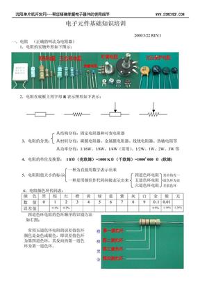 电子元件基础知识培训.pdf