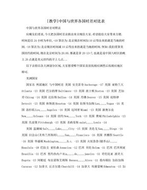 [教学]中国与世界各国时差对比表.doc