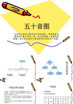 五十音图(修改版).ppt