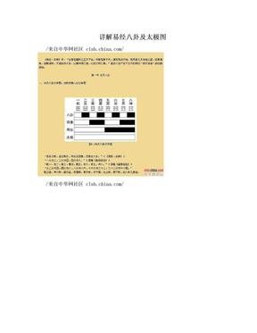 详解易经八卦及太极图.doc