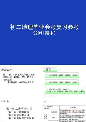 2011初二地理会考复习.ppt