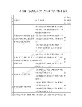 安全生产责任制考核表(全套).doc