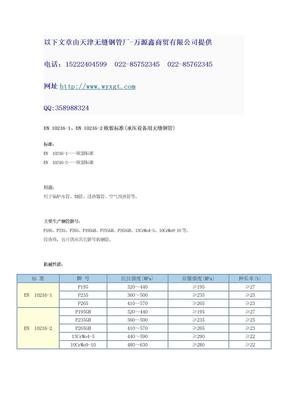 EN 10216-1、EN 10216-2欧盟标准(承压设备用无缝钢管).doc