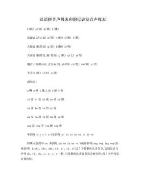 汉语拼音声母表和韵母表发音.doc