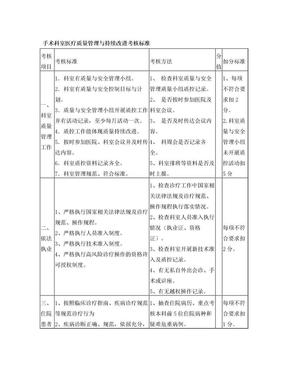 手术科室医疗质量管理考核标准.doc