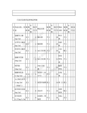 门诊抢救药品物品-.doc