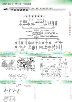中国地理复习必备.ppt