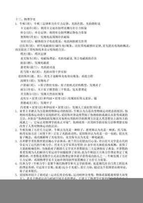 高考物理史实资料.doc