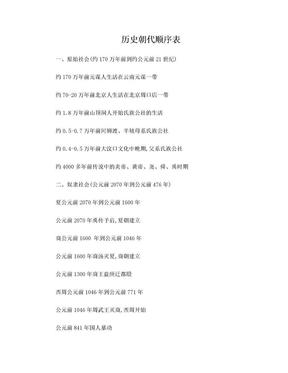 历史朝代顺序表  最全,最清晰.doc