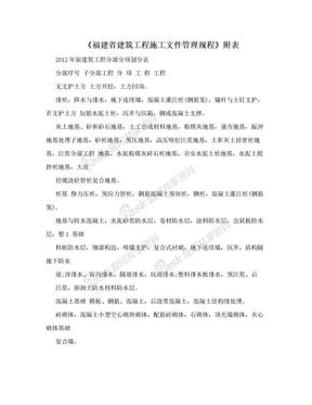 《福建省建筑工程施工文件管理规程》附表.doc