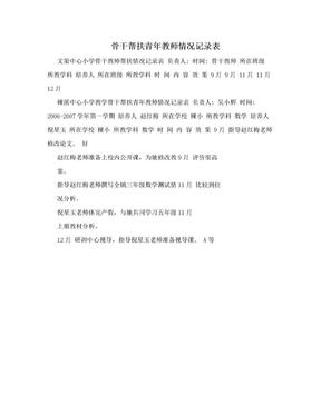 骨干帮扶青年教师情况记录表.doc
