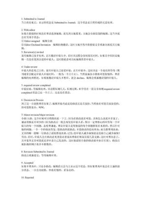 国外期刊审稿步骤.doc