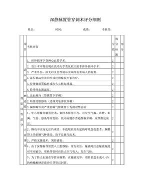 ICU中心静脉置管术操作评分标准.doc