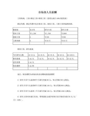 培训学校市场部薪酬.doc