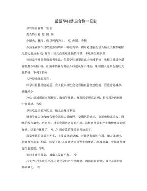 最新孕妇禁忌食物一览表.doc
