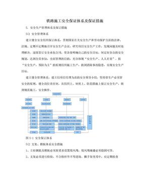 铁路施工安全保证体系及保证措施.doc
