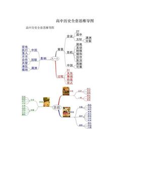 高中历史全套思维导图.doc