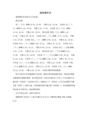 威海潮汐表.doc