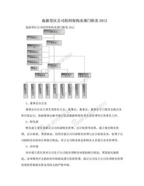旅游景区公司组织架构及部门职责2012.doc