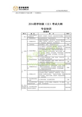 2014年初级药士考试大纲——专业知识.doc