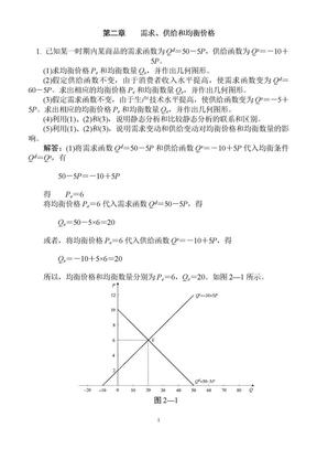 西方经济学微观部分(高鸿业_第五版)课后习题答案完整版.doc