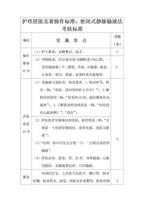 2012密闭式静脉输液法考核标准.doc