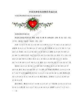 中国各种常见食物营养成分表.doc